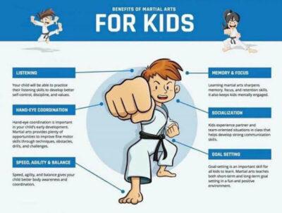 taekwondo fermoy